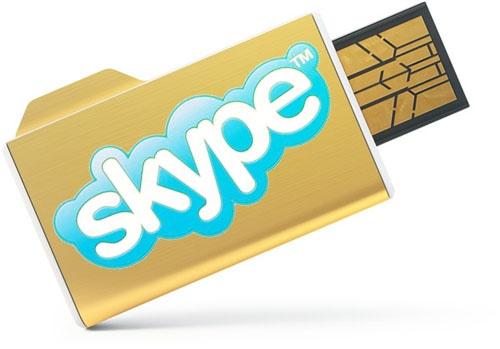 Про Skype