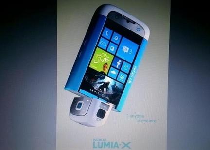 У Nokia Lumia X будет вращающаяся камера