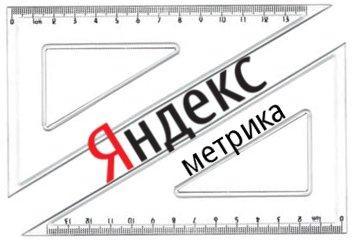 В Яндекс.Метрике появился отчет по коммерческим интересам