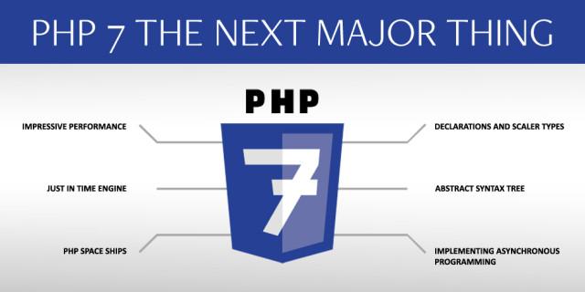 Миграция сервера WR на PHP7